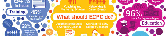 2014_07_31_ECPC_Survey_Infographic