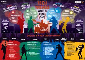 TechTrends 2023 Poster V4 1